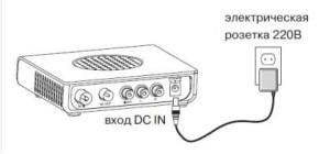 SD-приставка EKT DCD3011 МТС