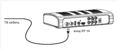 HD-приставка EKT DCD2204