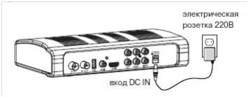 Телевизионная приставка EKT DCD2204 от МТС