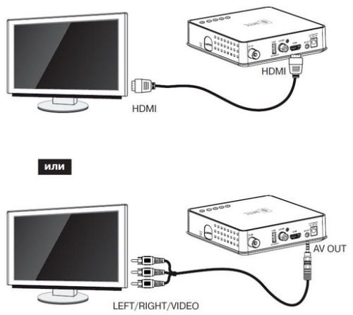 EKT-DCD2304 подключение кабеля соединения с ТВ
