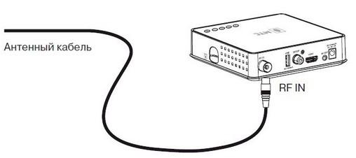 EKT-DCD2304 подключение антеного кабеля